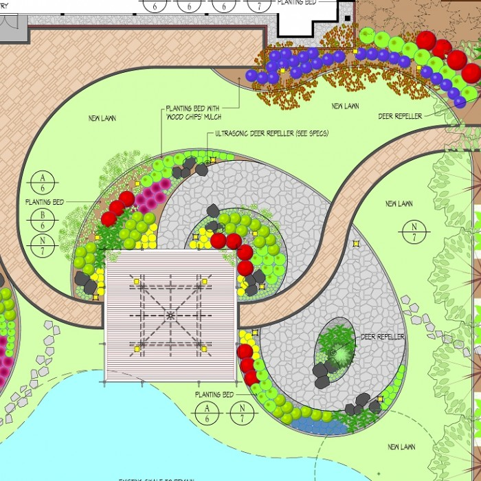 Specialty Gardens project plans